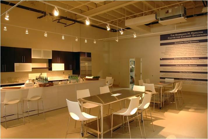 The Center for Culinary Enterprises